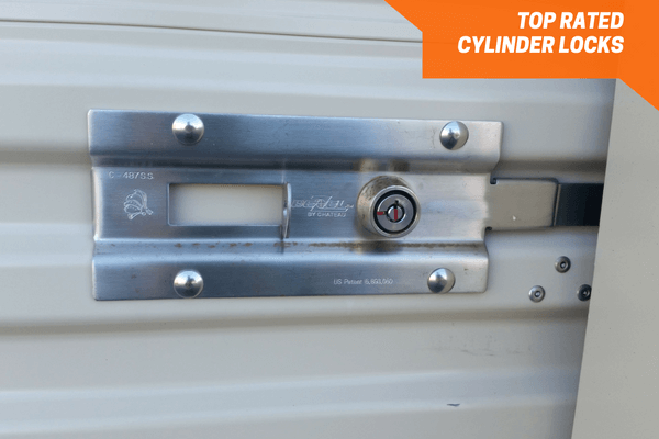 Cylinder locks secured on unit
